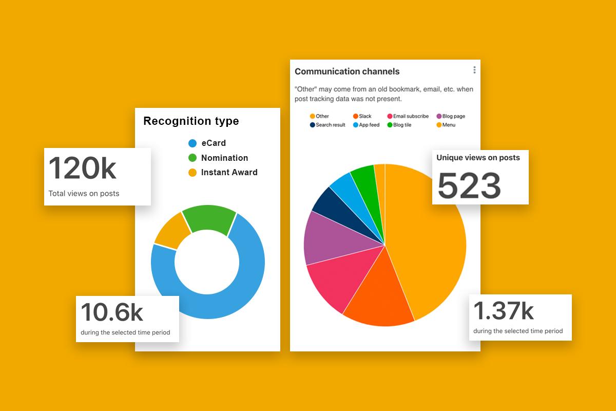 analytics platform examples