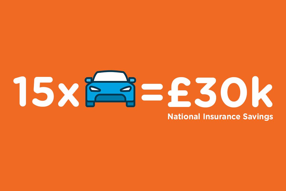 Insurance savings example