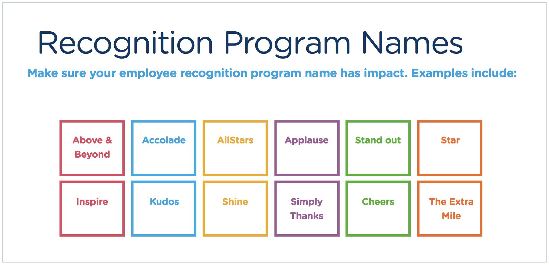 recognition-program-names