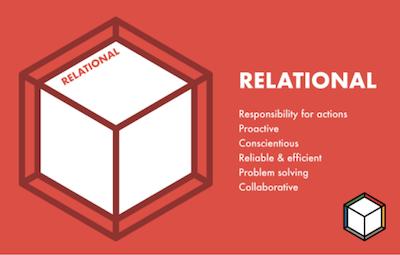 NorthConstruction - The Box I eCard-Values3
