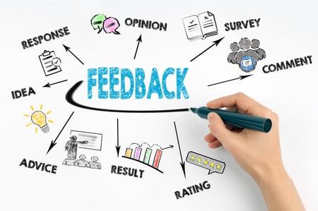 Employee Survey | How To Share Employee Survey Results Reward Gateway Uk