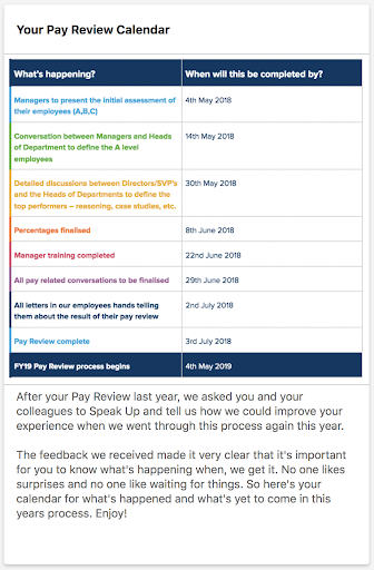 employee pay review best practices