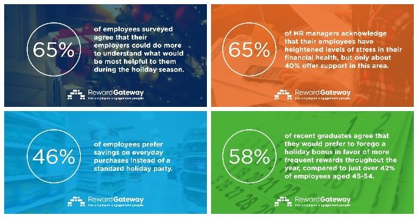 holiday-bonus-for-employees-statistics