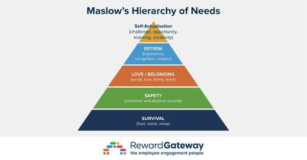 maslow-2