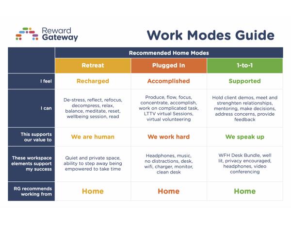 rg-work-modes-part-1