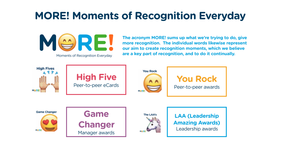 MORE! (moments of recognition everyday) awards
