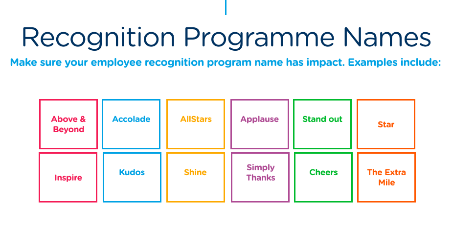 employee-recognition-programme-names.png