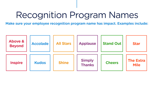 new-recognition-program-chart-optimized-US
