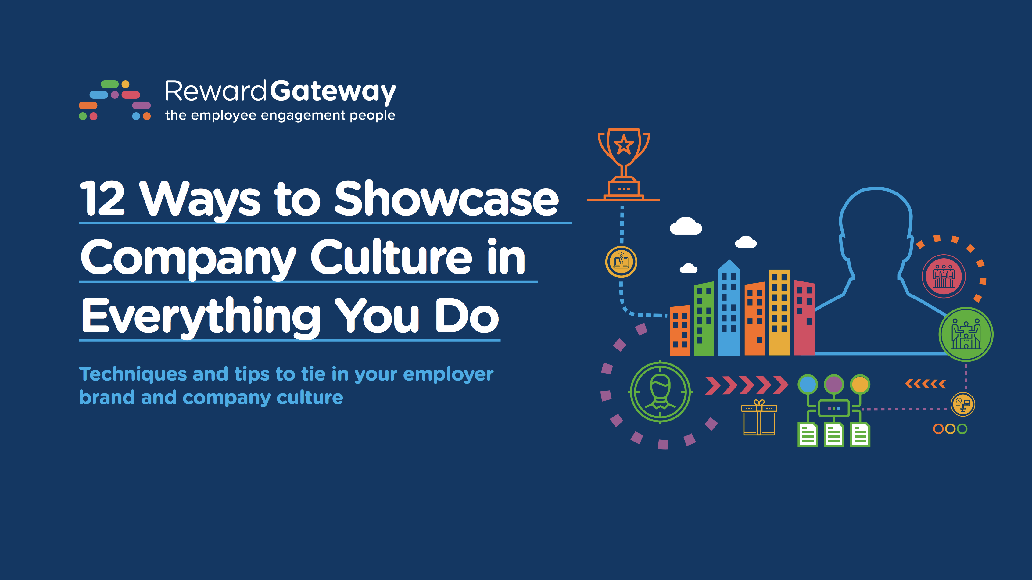 Improve employee value proposition by showcasing culture