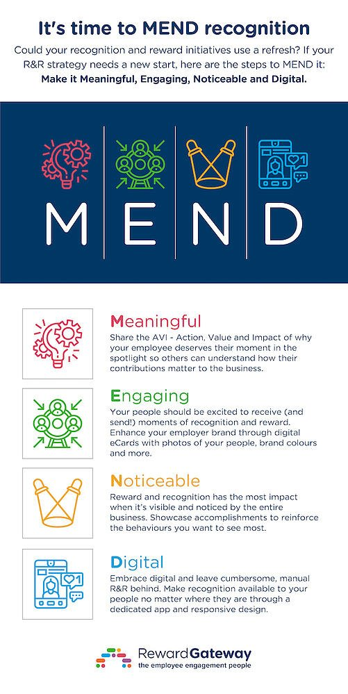 2020_MEND Infographic_UK-AU-01