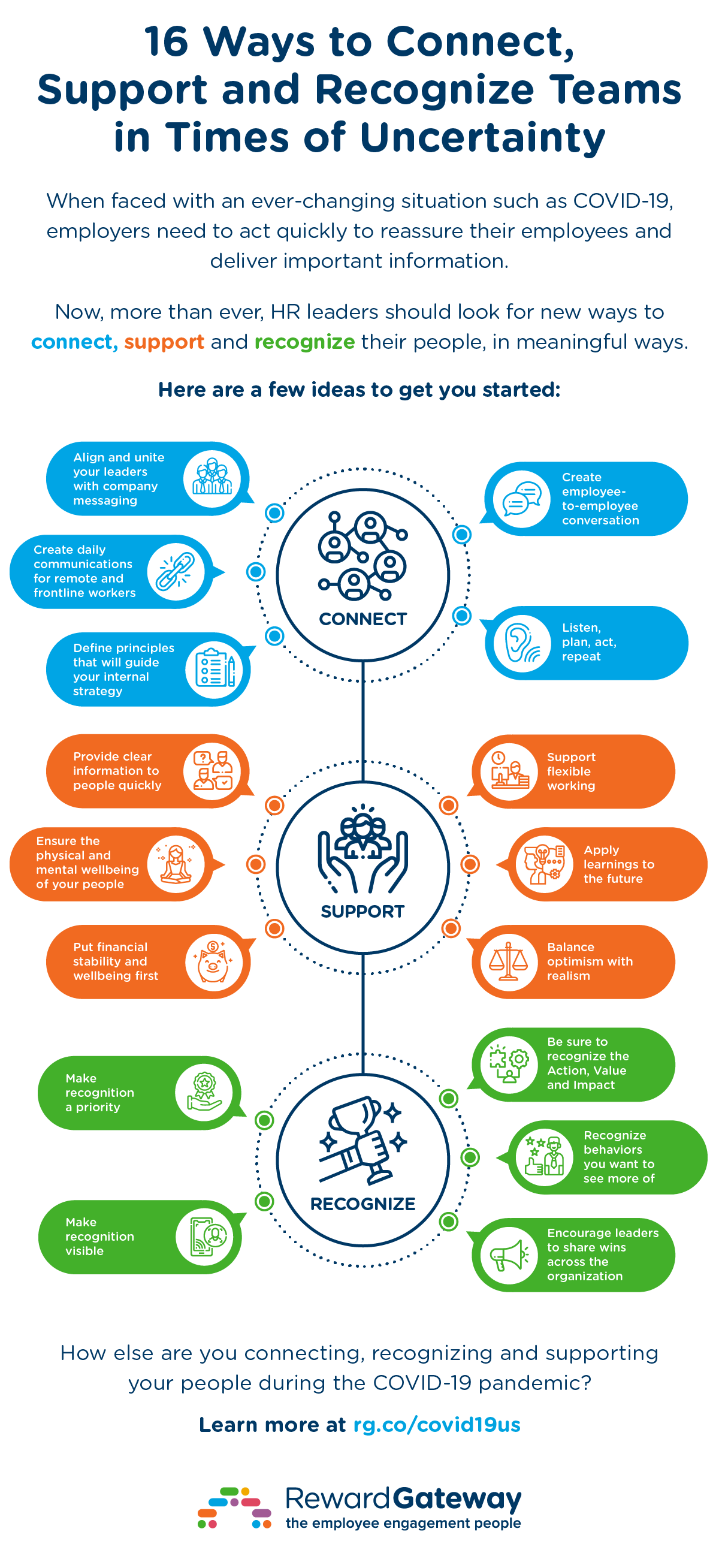 16-ways-to-connect-support-recognize-teams-infographic-us