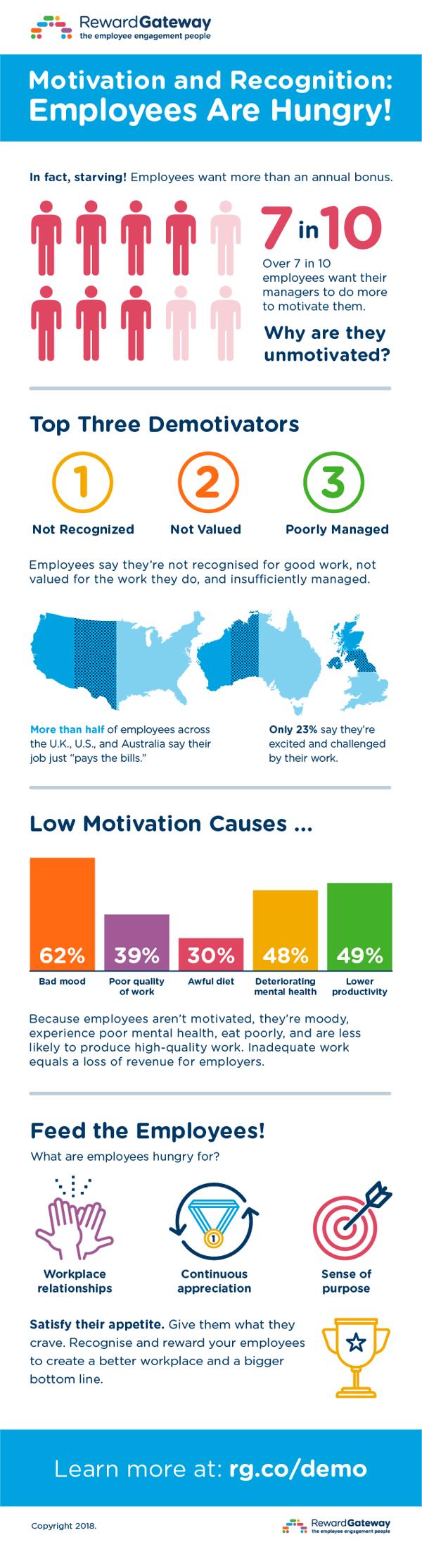 Reward-Gateway-Employee-Motivation-Infographic-2018-UK