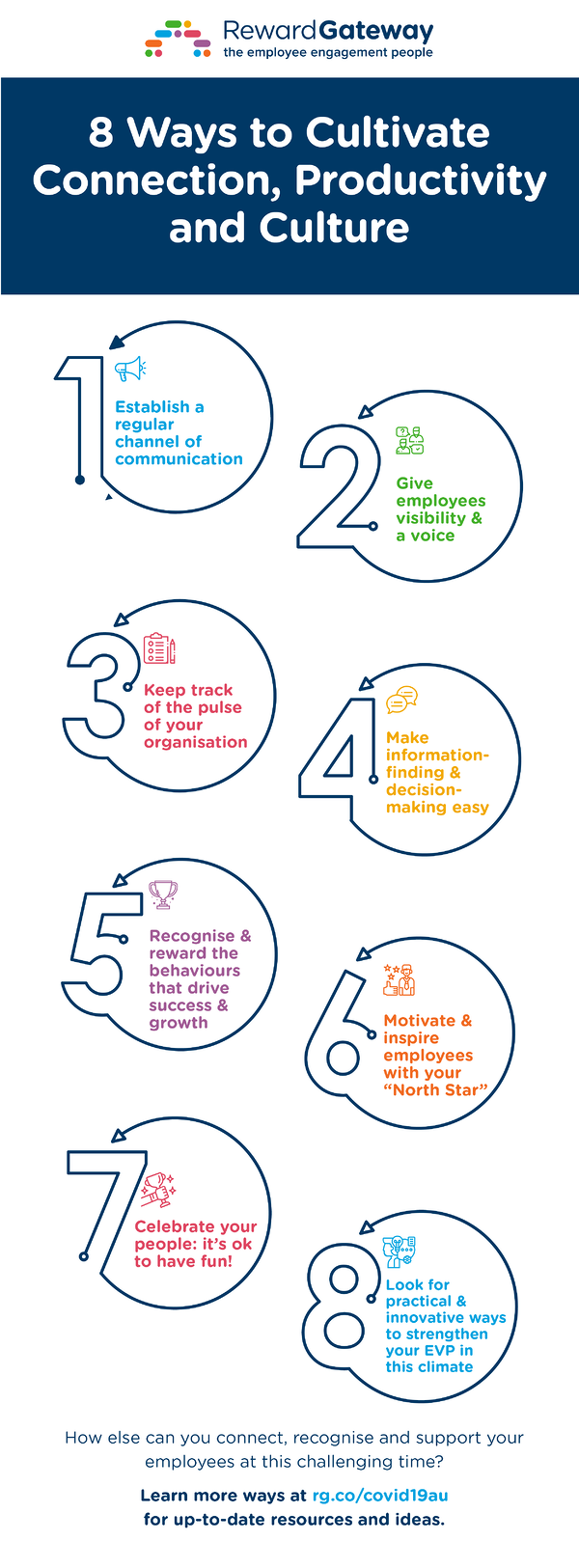 au-infographic-8-ways-to-cultivate-connection-productivity-culture