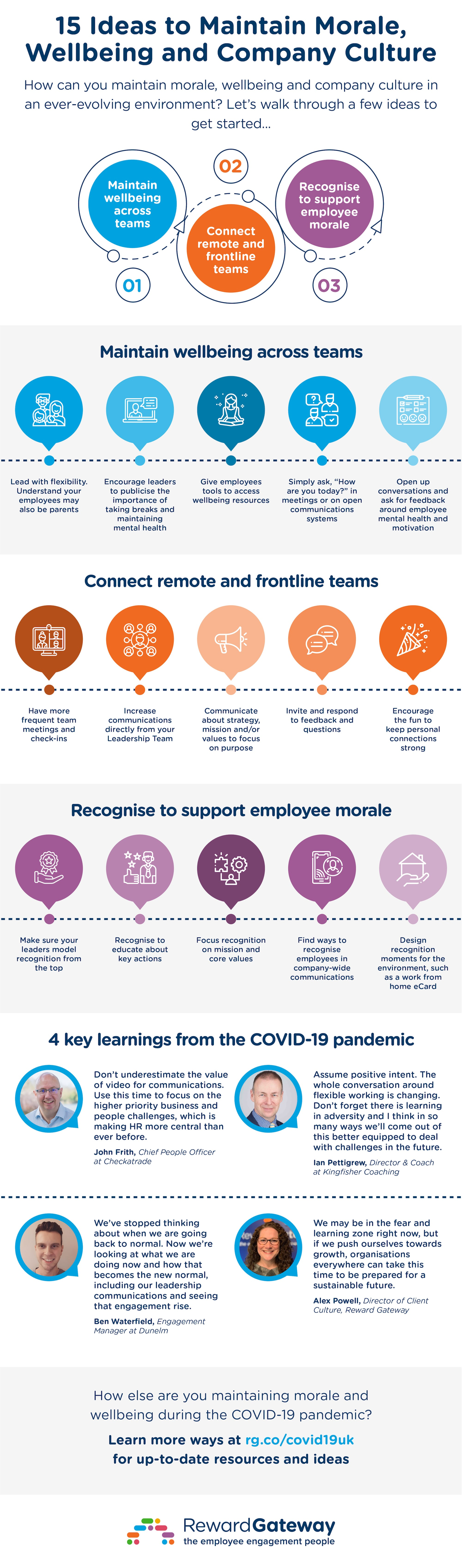 uk-infographic-15-ideas-maintain-morale-wellbeing-company-culture