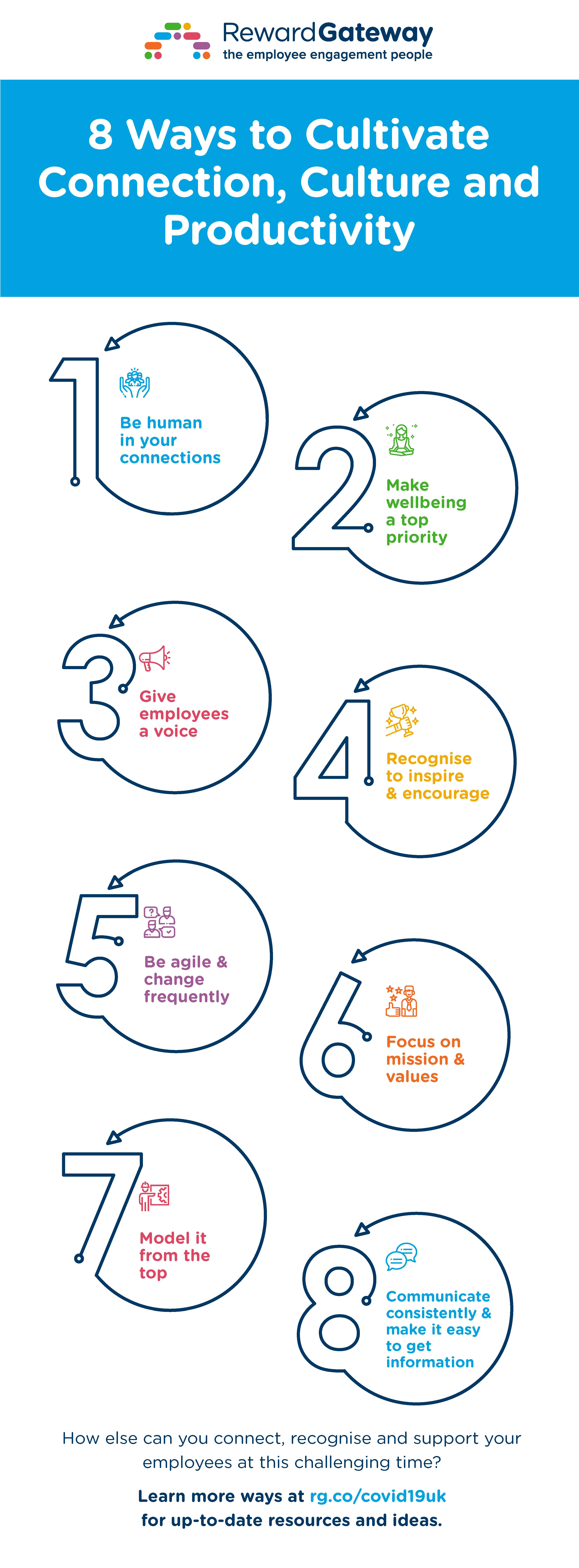 uk-infographic-8-ways-cultivate-culture-connection-productivity