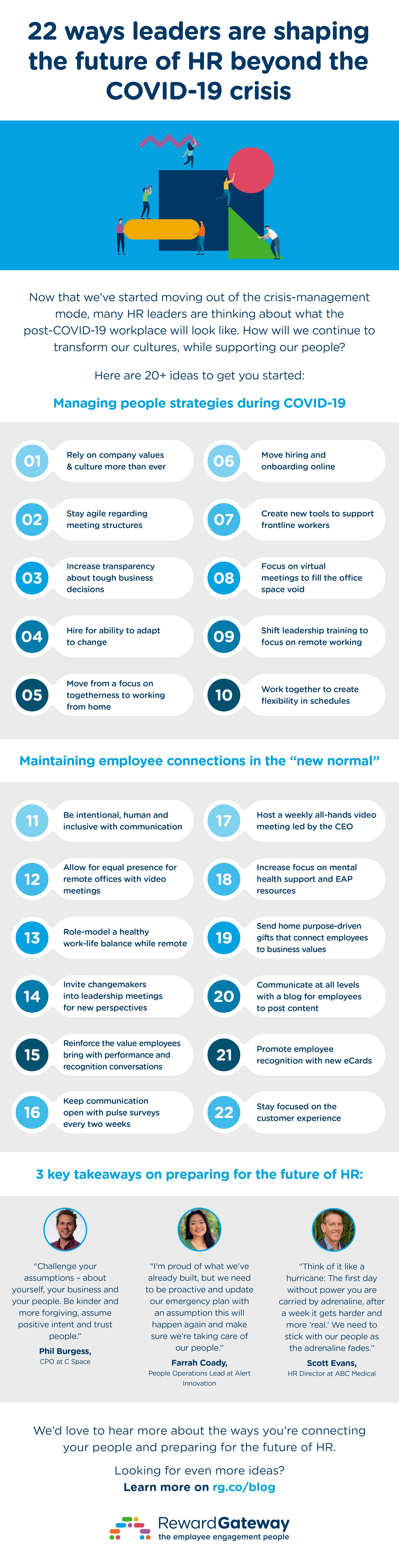 us-22-ways-leaders-shaping-future-of-hr