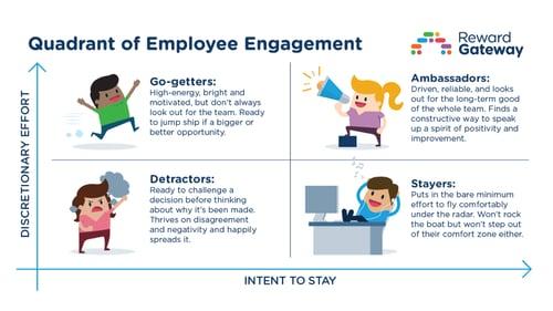 The Employee Quadrant.001