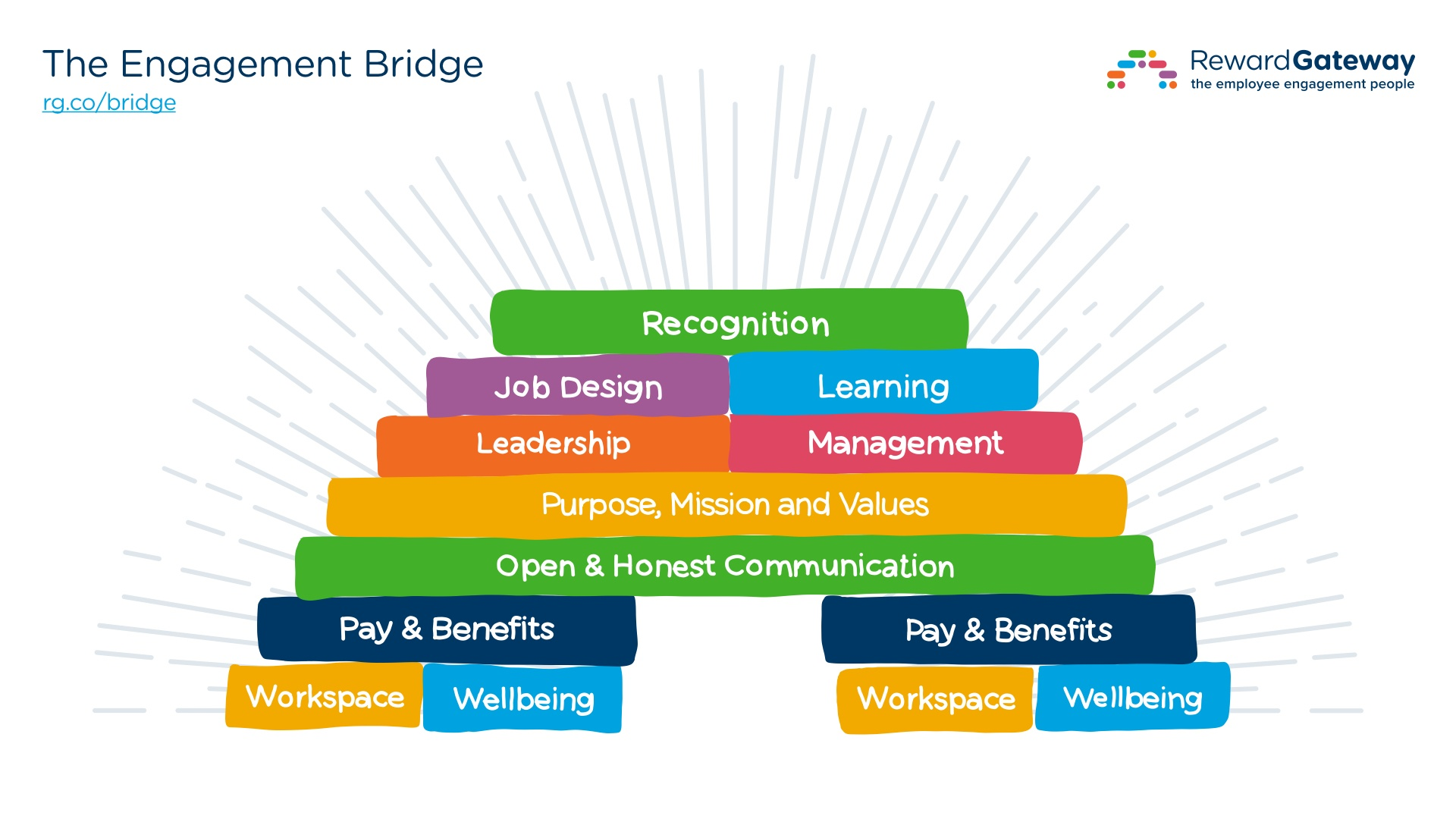 engagement_bridge_rg_credits (2).001.jpeg