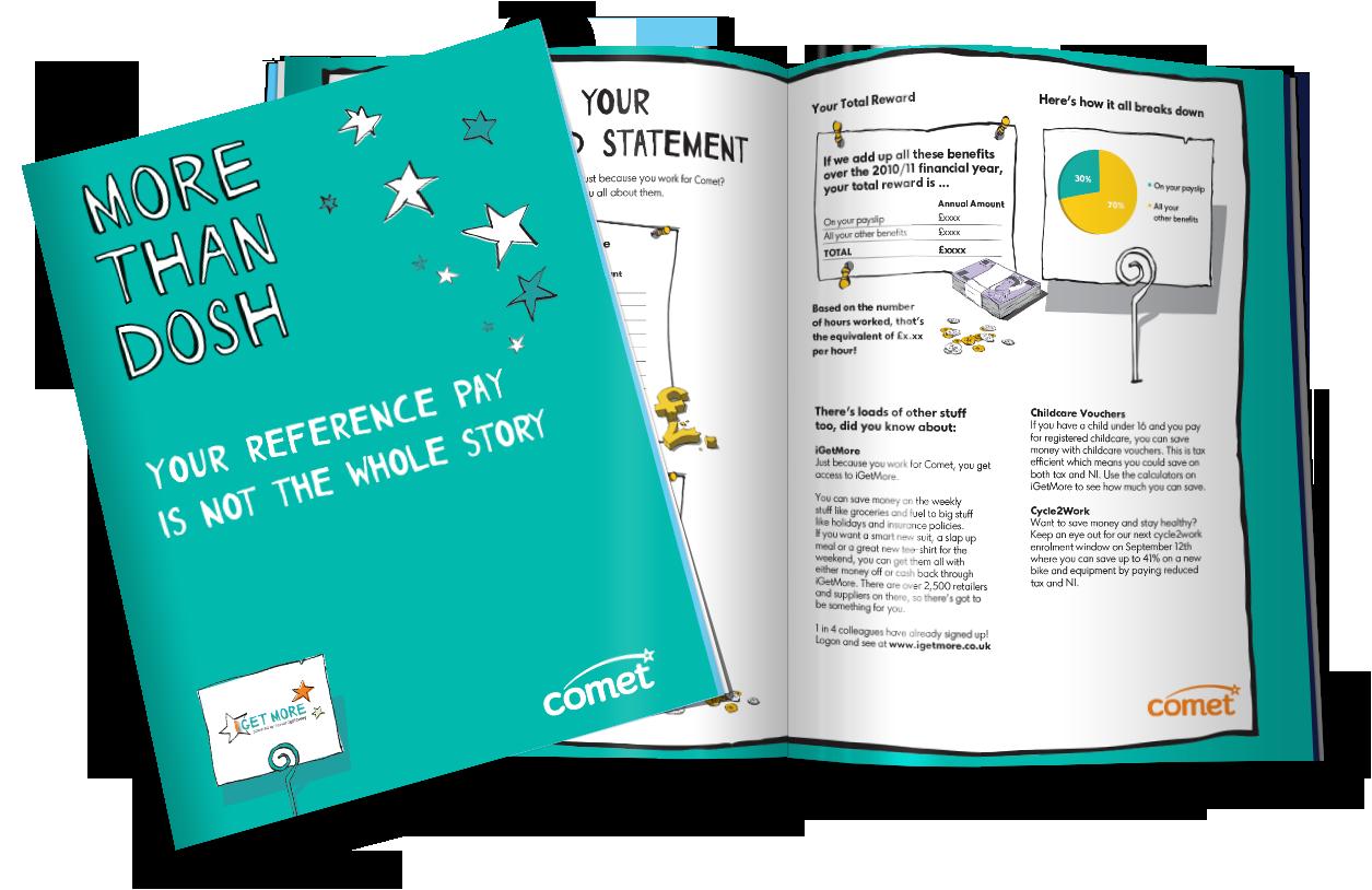 Comet Total Reward Statements Book