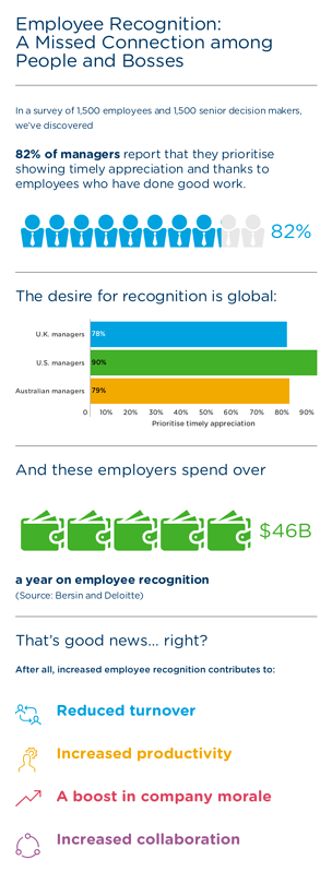 recognition-survey-infographic
