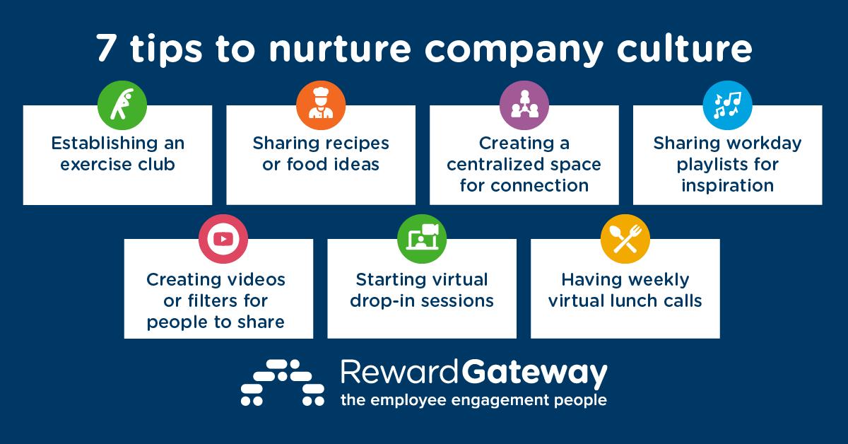 global-nurture-company-culture