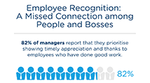 cta-employee-recognition-infographic.png