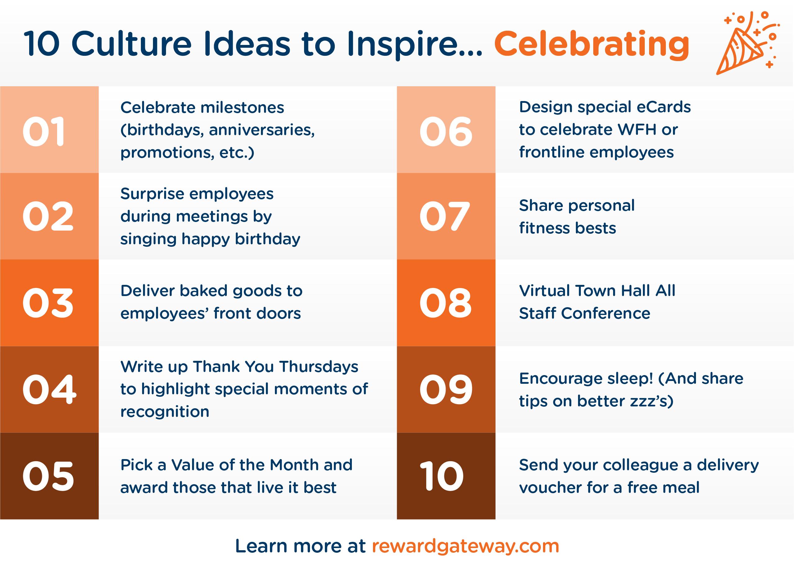 global-10-ideas-celebrating-social